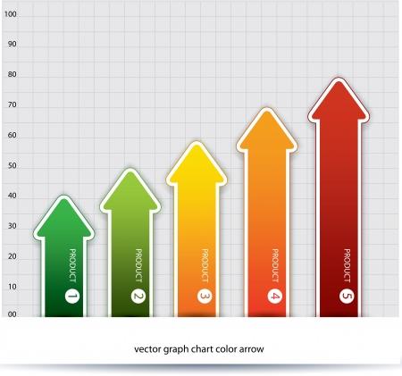graficos de barras: Gr�fico del crecimiento del progreso de color flecha completo Vectores