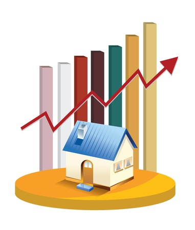 growing money: growth in real estate shown on chart