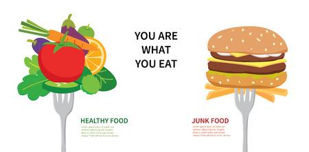 Concepto del alimento que es lo que come. Elija entre una alimentación sana y la comida chatarra