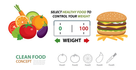 weight control: Food concept select healthy food to control your weight