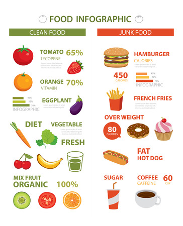 the calories: healthy and junk  food  infographic