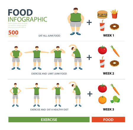 slim: exercise and diet infographic Illustration