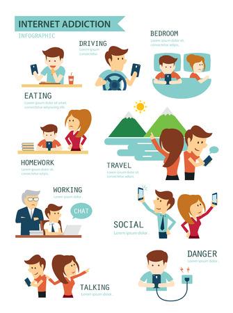 internet en smartphone verslaving