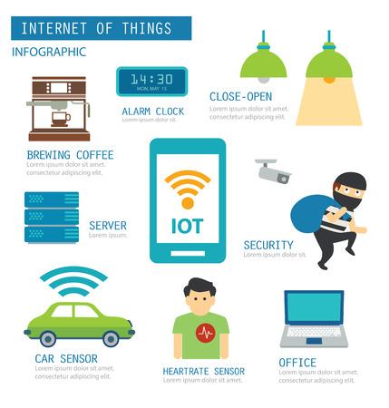 Internet der Dinge Infografik Standard-Bild - 37948782