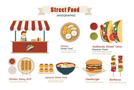 comida japonesa: calle de comida diseño plano infografía