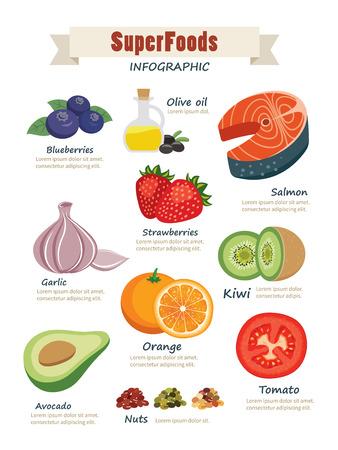 superfood: super food infographic flat design Illustration