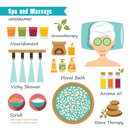 body oil: spa and massage  infographic