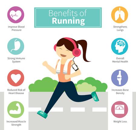 asthma: infográficas beneficios de correr