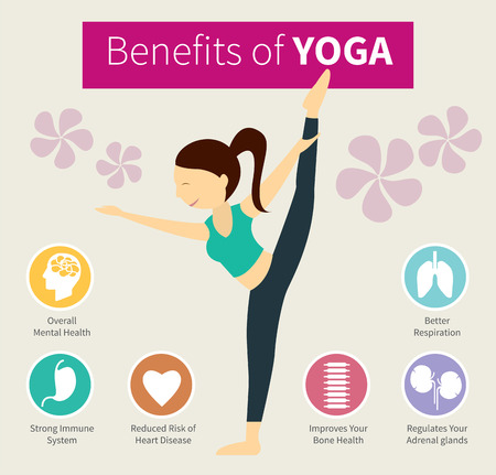 benefits: infographic benefits of yoga Illustration