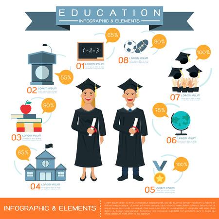 Education infographic design, Student graduate icons set, Vector illustration