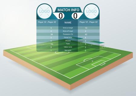 vector illustration of soccer football field 3d with scoreboard