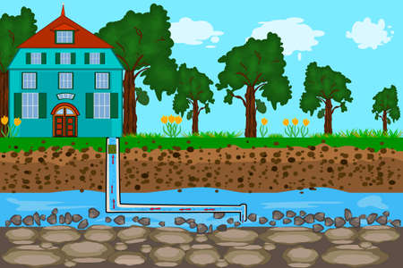 Water supply well system. Water system pump house from the groundwater infographic diagram. House well pump pipe, purification system, drilled well, underground pipeline, pump groundwater and soil layers. Stock vector illustration