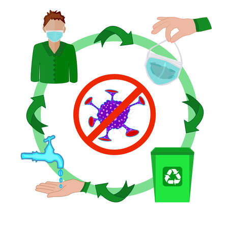 New normal after covid-19 concept. Virus epidemic hygiene and health instruction. How to wear and how to remove medical mask and washing hands instructions. Stop the infection. Stock vector illustration Vektorgrafik