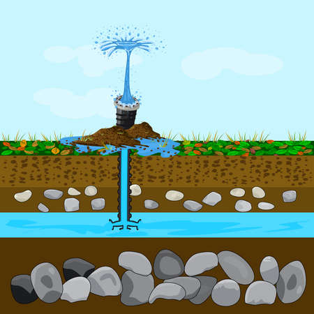 Groundwater or artesian water. Water extraction. Artesian water well in cross section. Water well drilling diagram with derrick. Schematic of an artesian well. Earth layers. Stock vector illustration