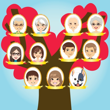 genealogy: Big family three generations tree from grandparents to grandchildren and pet Illustration