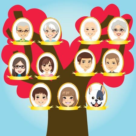 perro familia: Gran familia de tres generaciones de árboles de abuelos a nietos y mascotas