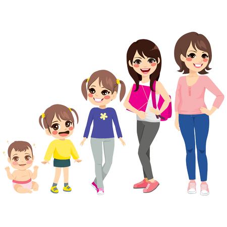 Etapas de crecimiento de la mujer desde la niña hasta el adulto Ilustración de vector