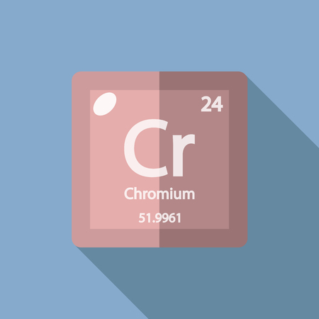 cr: Chemical element Chromium. Flat design style modern vector illustration. Isolated on background. Elements in flat design.