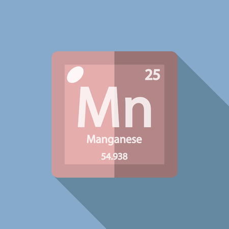 iupac: Chemical element Manganese. Flat design style modern vector illustration. Isolated on background. Elements in flat design.