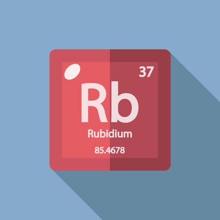 stinks: Chemical element Rubidium. Flat design style modern vector illustration. Isolated on background. Elements in flat design.
