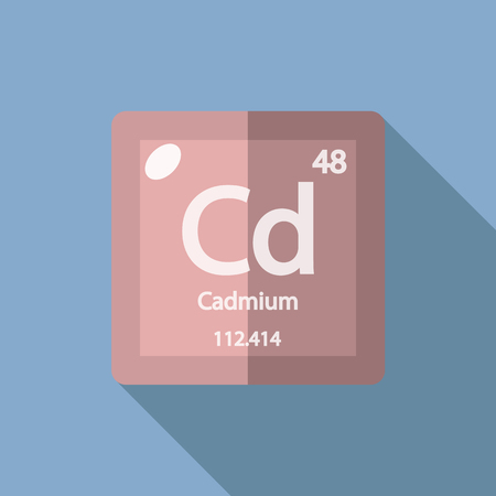 cadmium: Chemical element Cadmium. Flat design style modern vector illustration. Isolated on background. Elements in flat design.