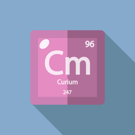 iupac: Chemical element Curium. Flat design style modern vector illustration. Isolated on background. Elements in flat design.