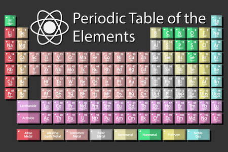 actinoids: Flat design periodic table of the chemical elements on a black background. Isolated on background. Elements in flat design. The long form of the periodic table. Illustration