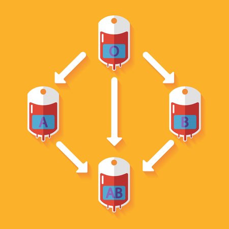 blood type: Simple infographic diagram of blood type compatibility. flat illustration.