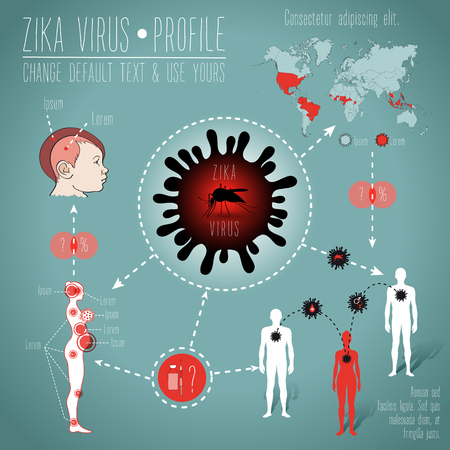 illustration of zika virus epidemy worldwide situation, with map, human bodies, virus and mosquito drawings and an illustration of microcephaly