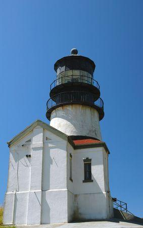 岬の失望の灯台後ろから見たところ