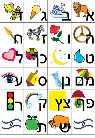 teaching children the letters of the Hebrew alphabet with pictures