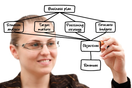 A young attractive businesswoman drawing a plan isolated over a white background Stock Photo - 9493643