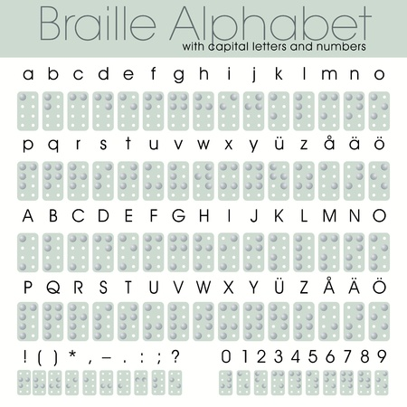 visual aid: Braille alphabet 8 dot system