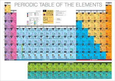 Complete periodic table of the elements Stock Vector - 9903969