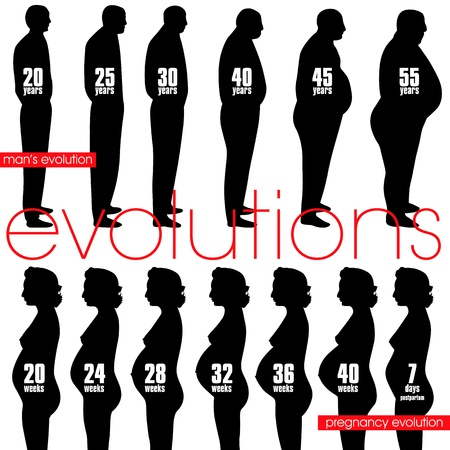 big breast: Men obesity evolution and pregnancy stages Illustration