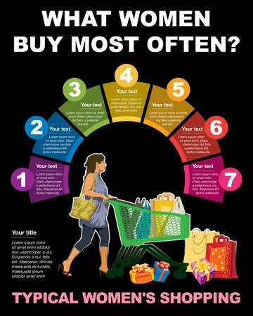 What people buy most often? Typical womenÕs shopping. Vectores