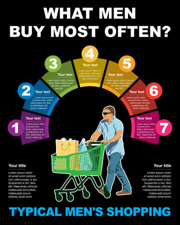 What people buy most often Typical men's shopping.