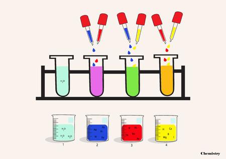 dropper: chemical beaker, dropper, test tube, Scientific experiments