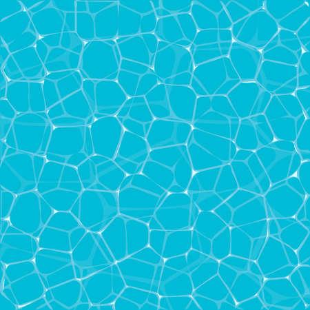 La texture de l'eau