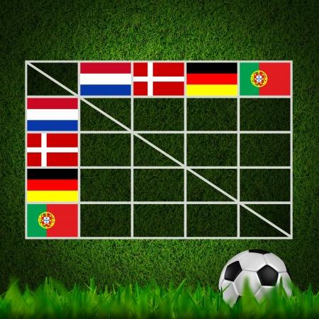 b ball: Soccer Ball ( Football ) 4x4 Table score ,euro 2012 group B