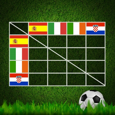 Soccer Ball ( Football ) 4x4 Table score ,euro 2012 group C photo
