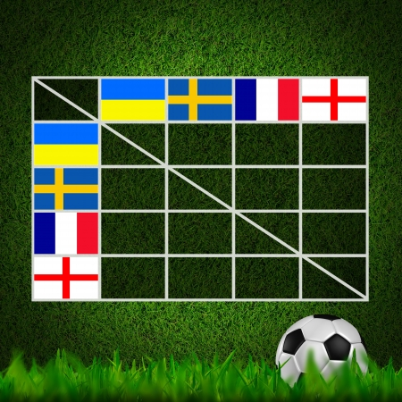 score table: Soccer Ball ( Football ) 4x4 Table score ,euro 2012 group D Stock Photo