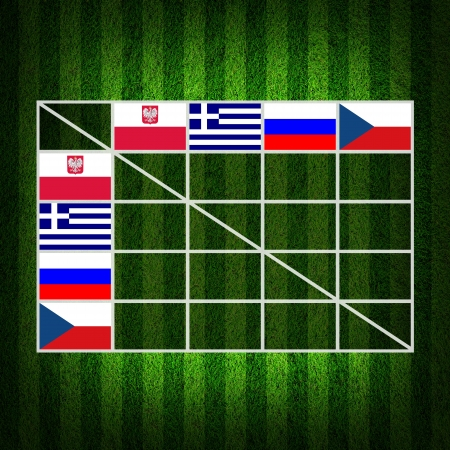 score table: Soccer Ball ( Football ) 4x4 Table score ,euro 2012 group A