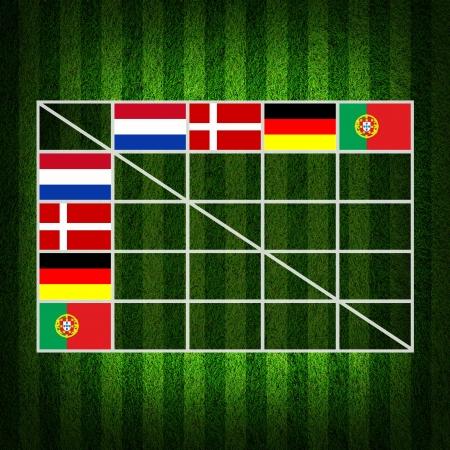 Soccer Ball ( Football ) 4x4 Table score ,euro 2012 group B photo
