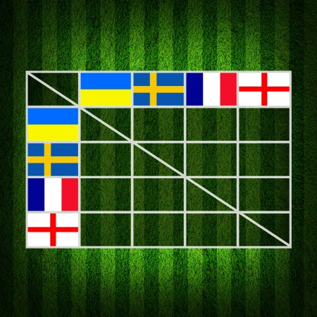 Soccer Ball ( Football ) 4x4 Table score ,euro 2012 group D photo