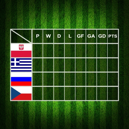 score table: Soccer ( Football ) 4x4 Table score ,euro 2012 group A