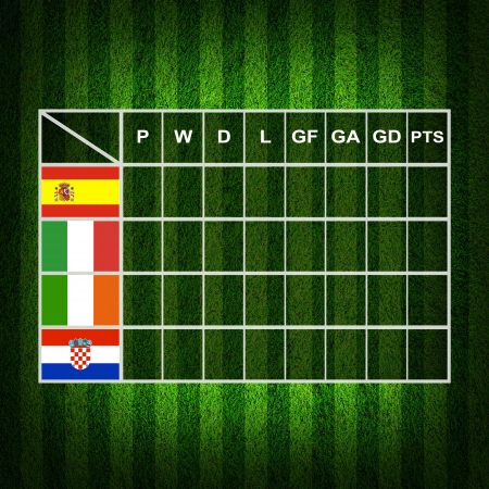 Soccer ( Football ) 4x4 Table score ,euro 2012 group C Stock Photo - 13768330
