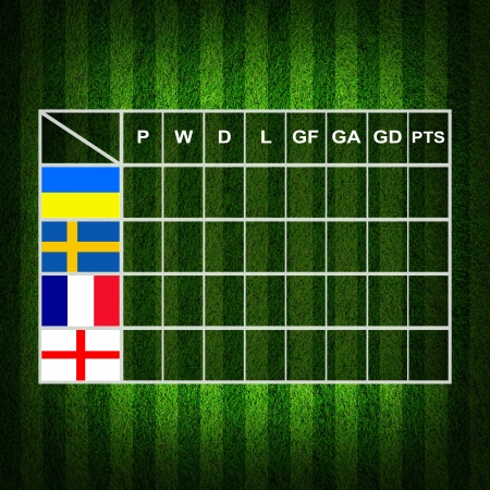 Soccer ( Football ) 4x4 Table score ,euro 2012 group D photo