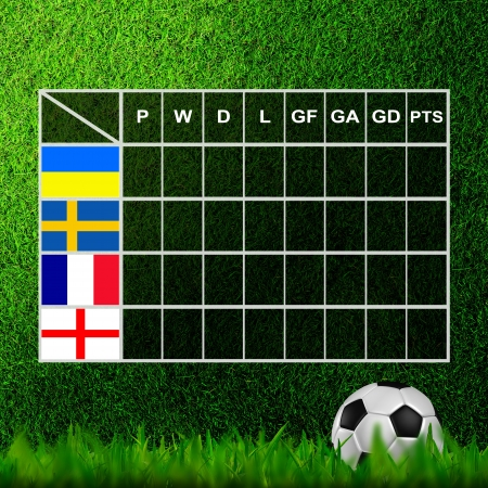 score table: Soccer ( Football ) 4x4 Table score ,euro 2012 group D