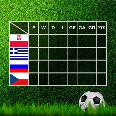 Soccer ( Football ) 4x4 Table score ,euro 2012 group A photo